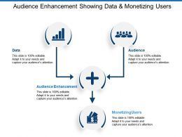 Audience Enhancement Showing Data And Monetizing Users