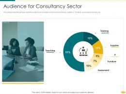 Audience For Consultancy Sector Educational Technology Investor Funding Elevator Ppt Themes