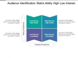 audience_identification_matrix_ability_high_low_interest_Slide01
