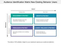 audience_identification_matrix_new_existing_behavior_users_Slide01