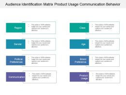 Audience Identification Matrix Product Usage Communication Behavior