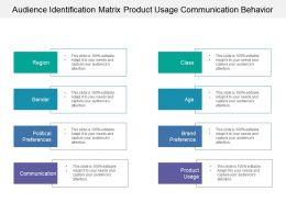 audience_identification_matrix_product_usage_communication_behavior_Slide01