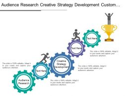 Audience Research Creative Strategy Development Custom Graphics Design
