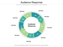Audience Response Ppt Powerpoint Presentation Summary Slide Download Cpb