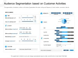 Audience Segmentation Based On Customer Activities Epson Ppt Icons