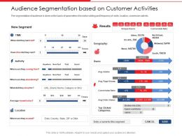 Audience Segmentation Based On Customer Activities N407 Ppt Slides