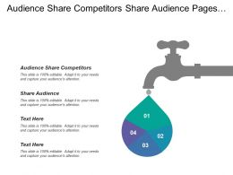 Audience Share Competitors Share Audience Pages Per Visit
