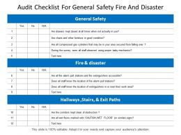 Audit Checklist For General Safety Fire And Disaster