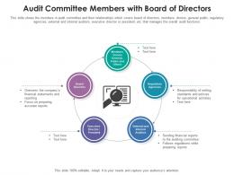 Audit Committee Members With Board Of Directors