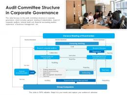 Audit Committee Structure In Corporate Governance