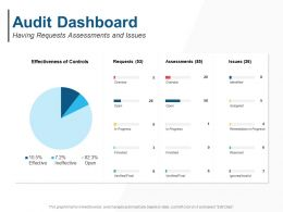 Audit Dashboard Having Requests Assessments And Issues