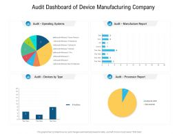 Audit Dashboard Of Device Manufacturing Company