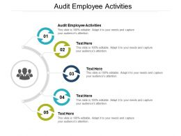 Audit Employee Activities Ppt Powerpoint Presentation Professional Demonstration Cpb