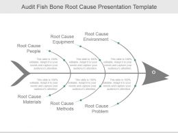 Audit Fish Bone Root Cause Presentation Template