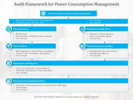 Audit Framework For Power Consumption Management