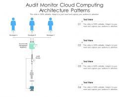 Audit Monitor Cloud Computing Architecture Patterns Ppt Presentation Diagram
