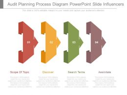 Audit Planning Process Diagram Powerpoint Slide Influencers