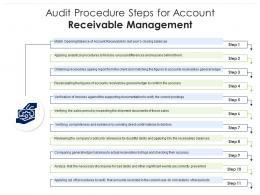 Audit Procedure Steps For Account Receivable Management