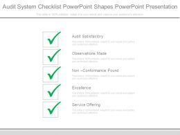 Audit System Checklist Powerpoint Shapes Powerpoint Presentation