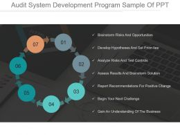 Audit System Development Program Sample Of Ppt