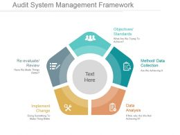 Audit System Management Framework Good Ppt Example