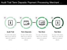 Audit Trail Term Deposits Payment Processing Merchant Processing
