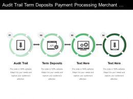 Audit Trail Term Deposits Payment Processing Merchant Processing
