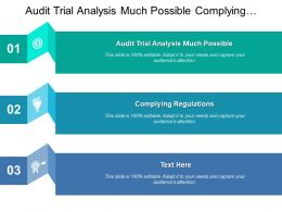 Audit Trial Analysis Much Possible Complying Regulations Market Customers