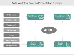 Audit Workflow Process Presentation Example