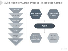 Audit Workflow System Process Presentation Sample