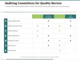Auditing Committees For Quality Review Criteria Audit Powerpoint Presentation Slide Download