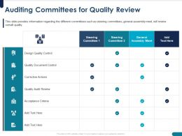 Auditing Committees For Quality Review Criteria Ppt Powerpoint Presentation File Aids