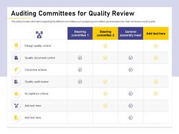 Auditing Committees For Quality Review Meet Add Ppt Powerpoint Presentation Diagrams