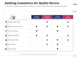 Auditing Committees For Quality Reviewm1917 Ppt Powerpoint Presentation Slides Graphics Design