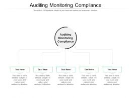 Auditing Monitoring Compliance Ppt Powerpoint Background Images Cpb