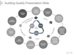 Auditing Quality Presentation Slide