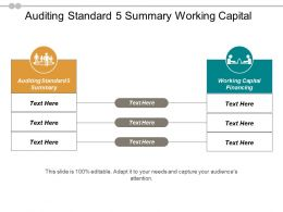Auditing Standard 5 Summary Working Capital Financing Brand Core Values Cpb