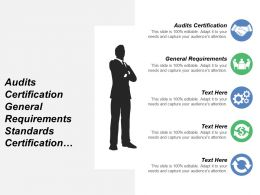 Audits Certification General Requirements Standards Certification Product Integrity