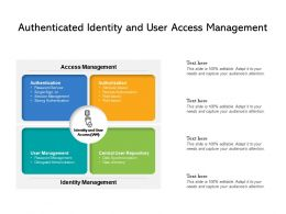 Authenticated Identity And User Access Management