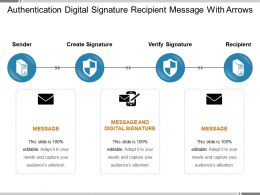 Authentication Digital Signature Recipient Message With Arrows