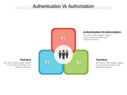 Authentication Vs Authorization Ppt Powerpoint Presentation Model Structure Cpb