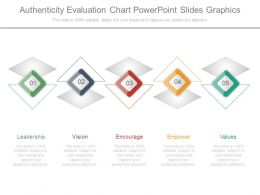Authenticity Evaluation Chart Powerpoint Slides Graphics