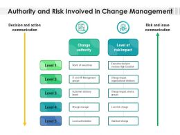 Authority And Risk Involved In Change Management