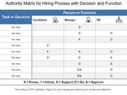 Authority Matrix For Hiring Process With Decision And Function