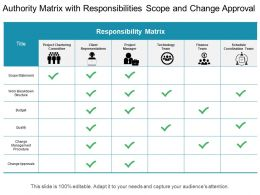 Authority Matrix With Responsibilities Scope And Change Approval