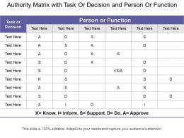 Authority Matrix With Task Or Decision And Person Or Function