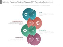 Authority Progress Strategy Diagram Ppt Examples Professional
