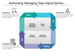Authorizing Managing Data Adjust Service Improvement Plan With Icons