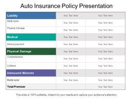 Auto Insurance Policy Presentation
