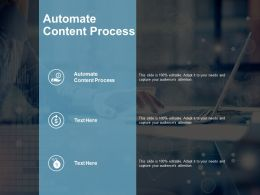 Automate Content Process Ppt Powerpoint Presentation Themes Cpb